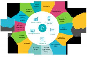 Tư vấn hệ thống an toàn thông tin theo tiêu chuẩn ISO 27001