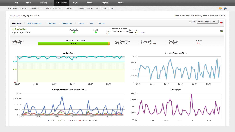 apm-application-performance-monitoring