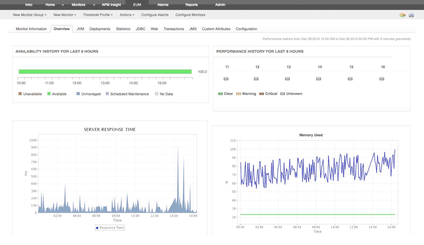 apm-application-server-monitoring