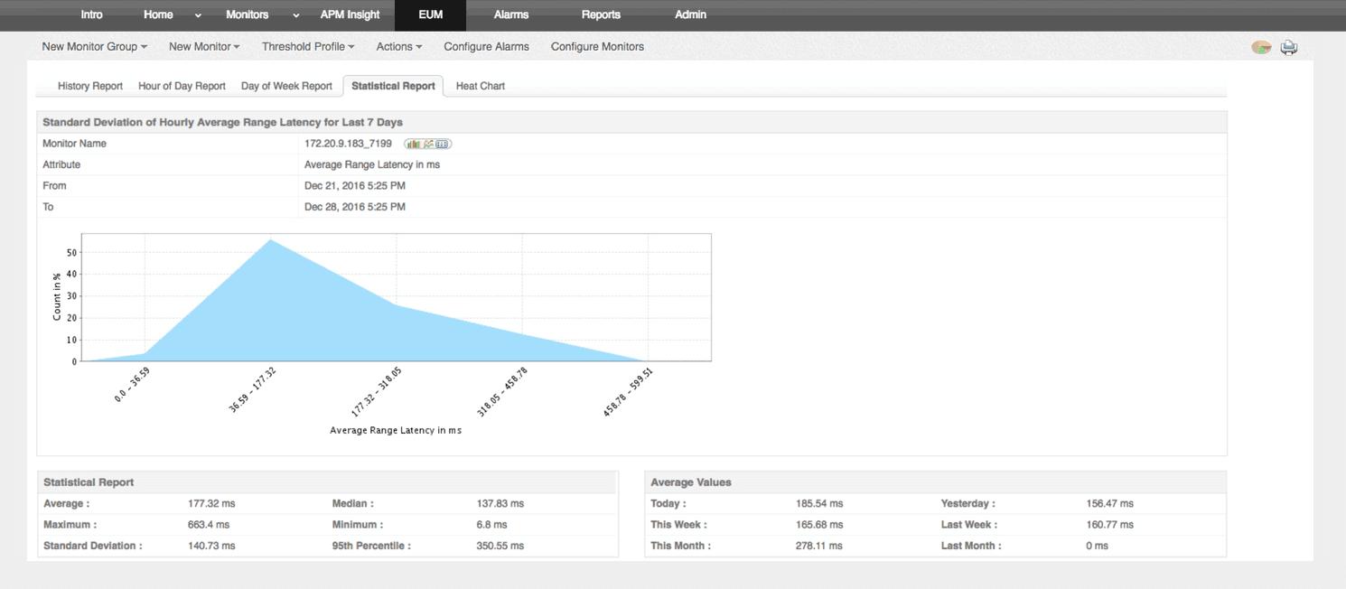 apm-customizable-reports