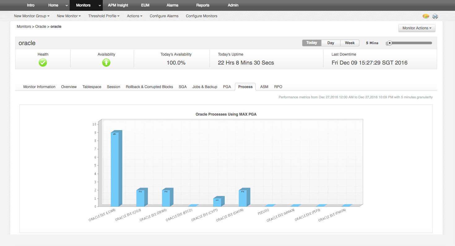 apm-application-databases