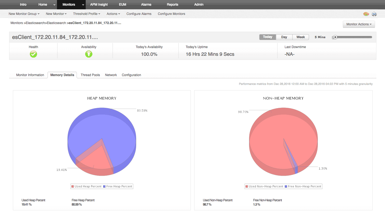 apm-monitor-performance-web-servers
